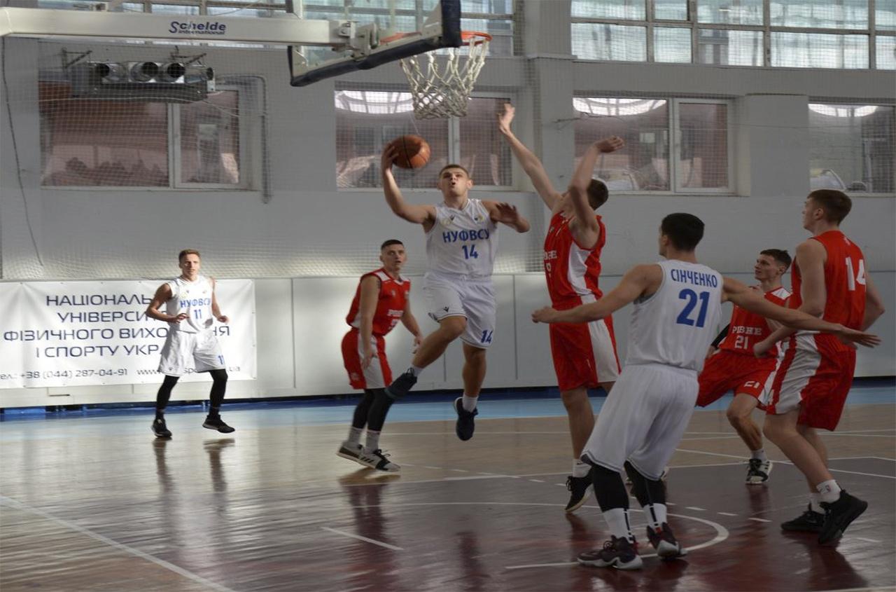 Кафедра спортивних ігор Баскетбол